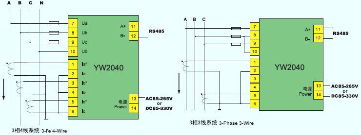 外形   主机尺寸:面板:72mm72mm,盘内深:61mm,盘面厚:13mm   开孔尺寸:68mm68mm   显示类型:LCD   测量:适用于三相四线,三相三线,单相电网 电压(真有效值)   测量范围:30-600V(线电压) 20-400V(相电压)   PT变比:1~9999   输入功耗:0.25VA(220V) 0.